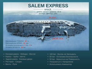 Salem Express dive map